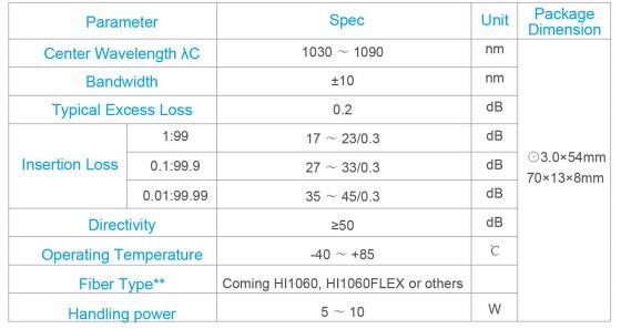 High Power Tap Coupler.jpg